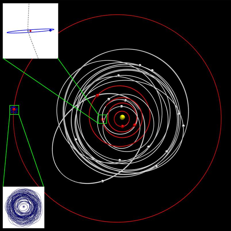 Sonnensystem Umlaufbahnen Simulation