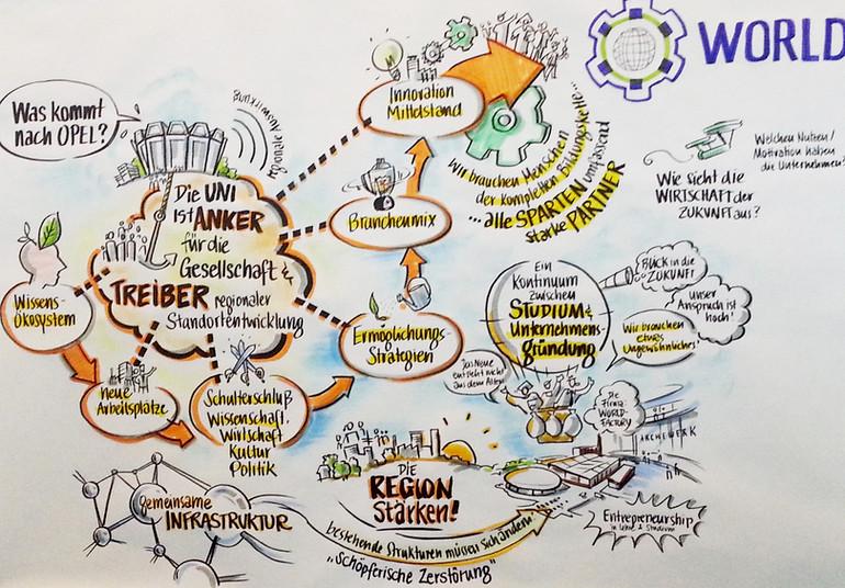 Illustration des Worldfactory-Konzepts durch den Künstler Christoph Illigens (Ausschnitt)